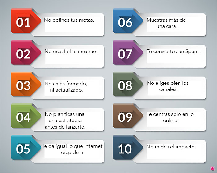 Infografía de los 10 errores a evitar al gestionar la marca personal