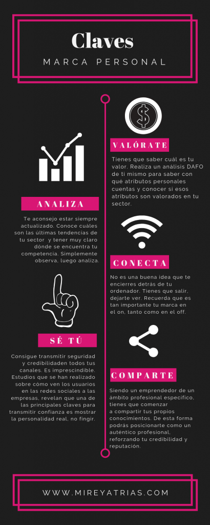 Infografía 5 claves
